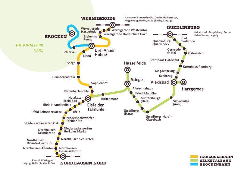 harzer schmalspurbahn fahrplan 2019